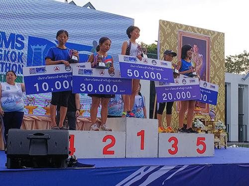 ◆11/15午前出発限定◆微笑みの国タイ・バンコクマラソンツアー 4日間